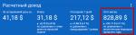 Сайт заработка денег – 11 Лучших Сайтов 2019 для (Реального) Заработка в Интернете