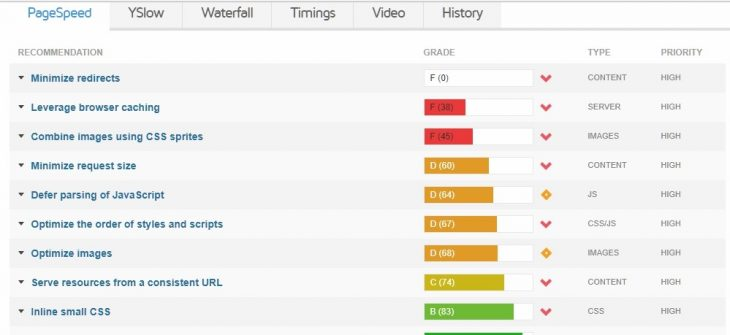 Тест загрузки сайта – Проверка скорости сайта — измерить скорость загрузки сайта